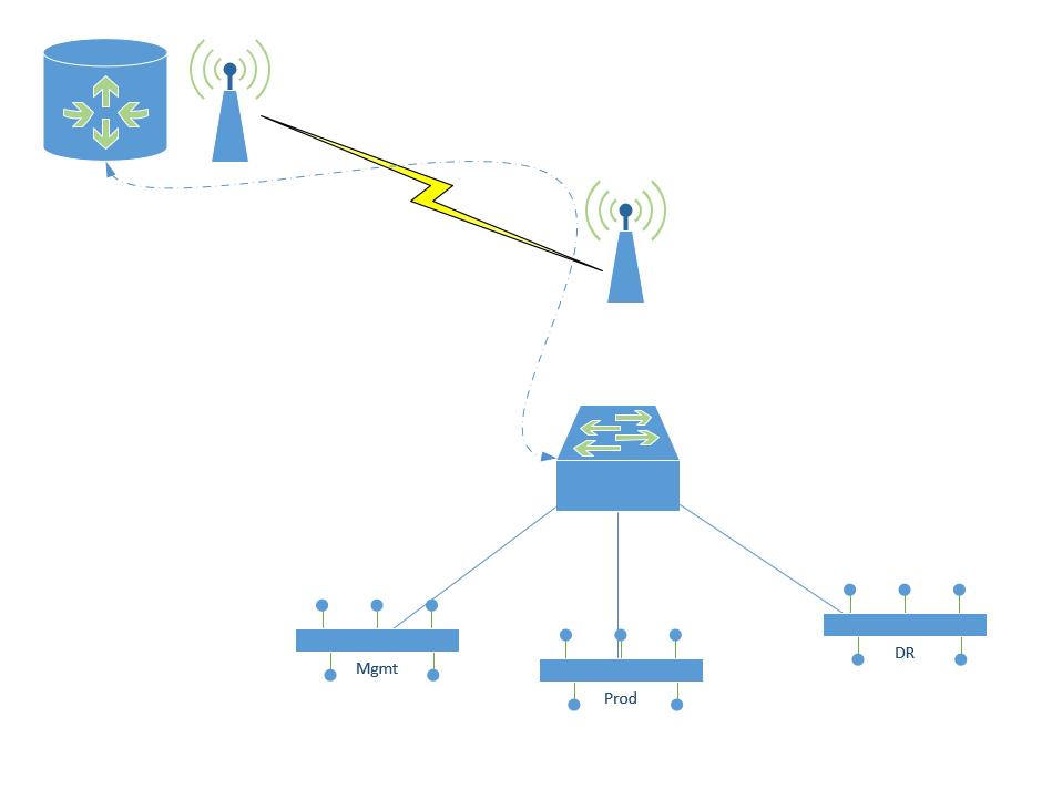 The Mistwire Homelab Setup